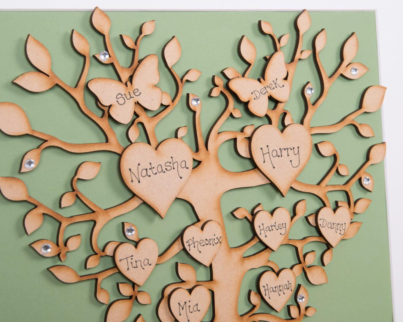 Heart Shaped Family Tree Frame Personalised Family Tree Frames